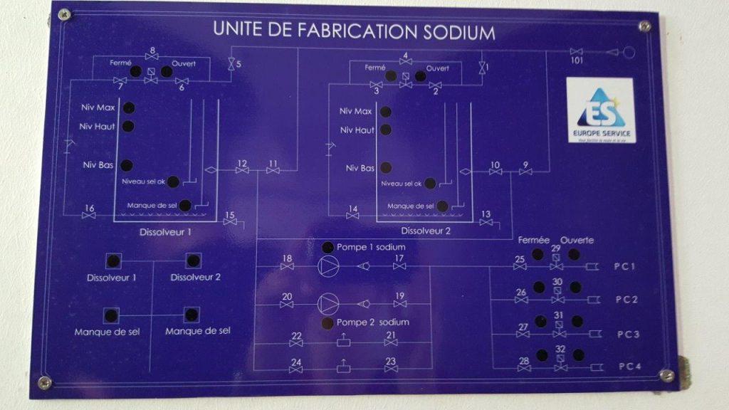 Usine de fabrication du sodium